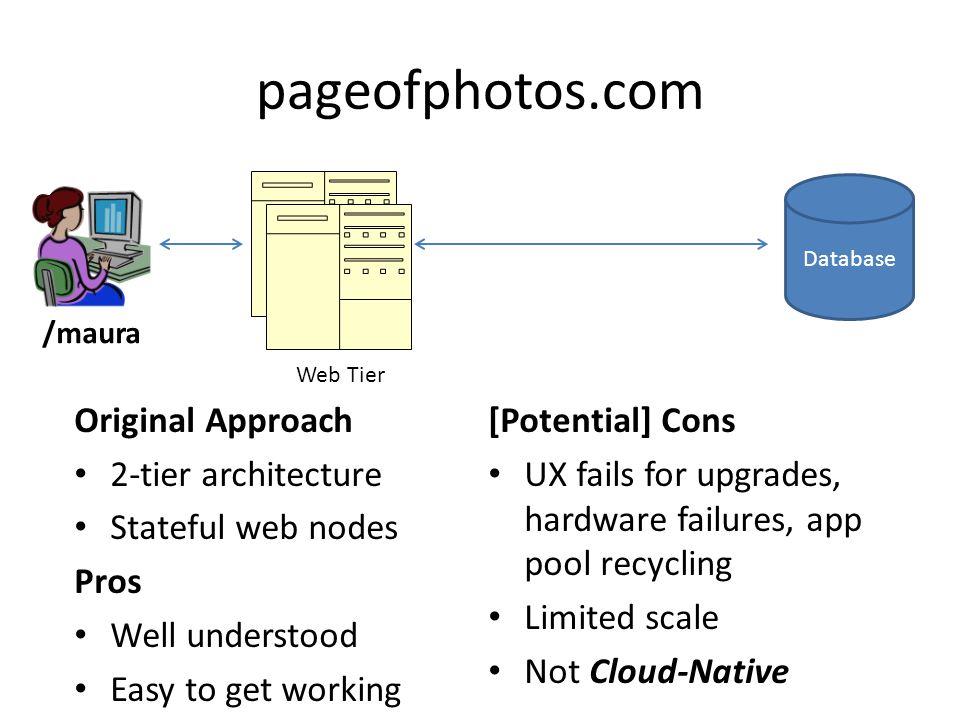 pageofphotos.com Original Approach [Potential] Cons